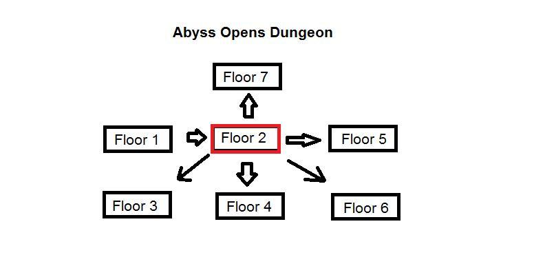 100 Floors Guide Level 15