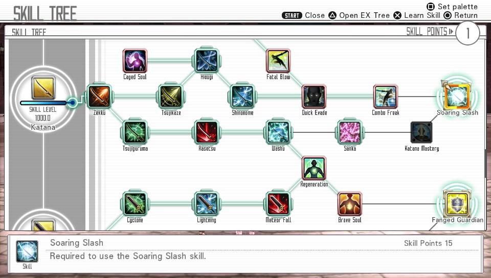 A Fiona Guide - Vindictus XE - Srs Gamerz