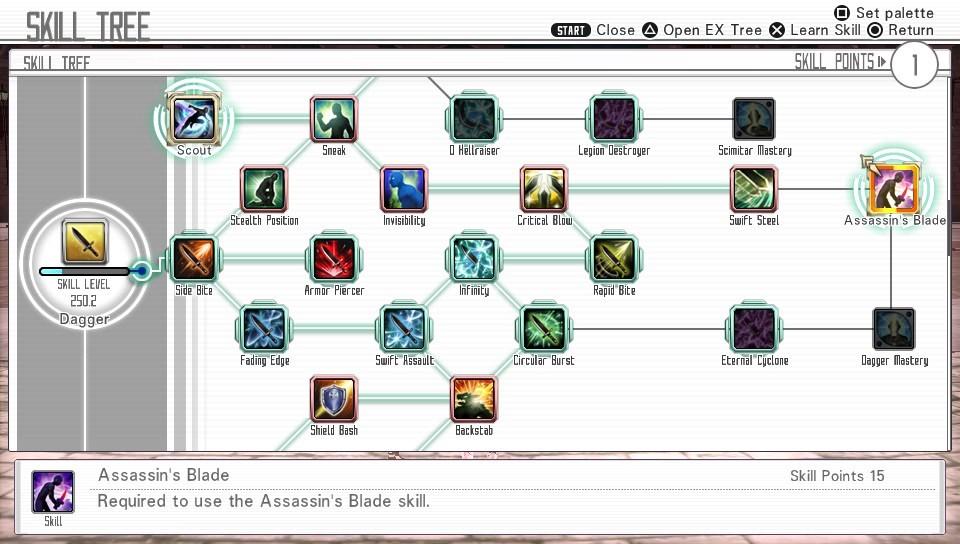 Sword Art Online: Hollow Realization Trophy Guide