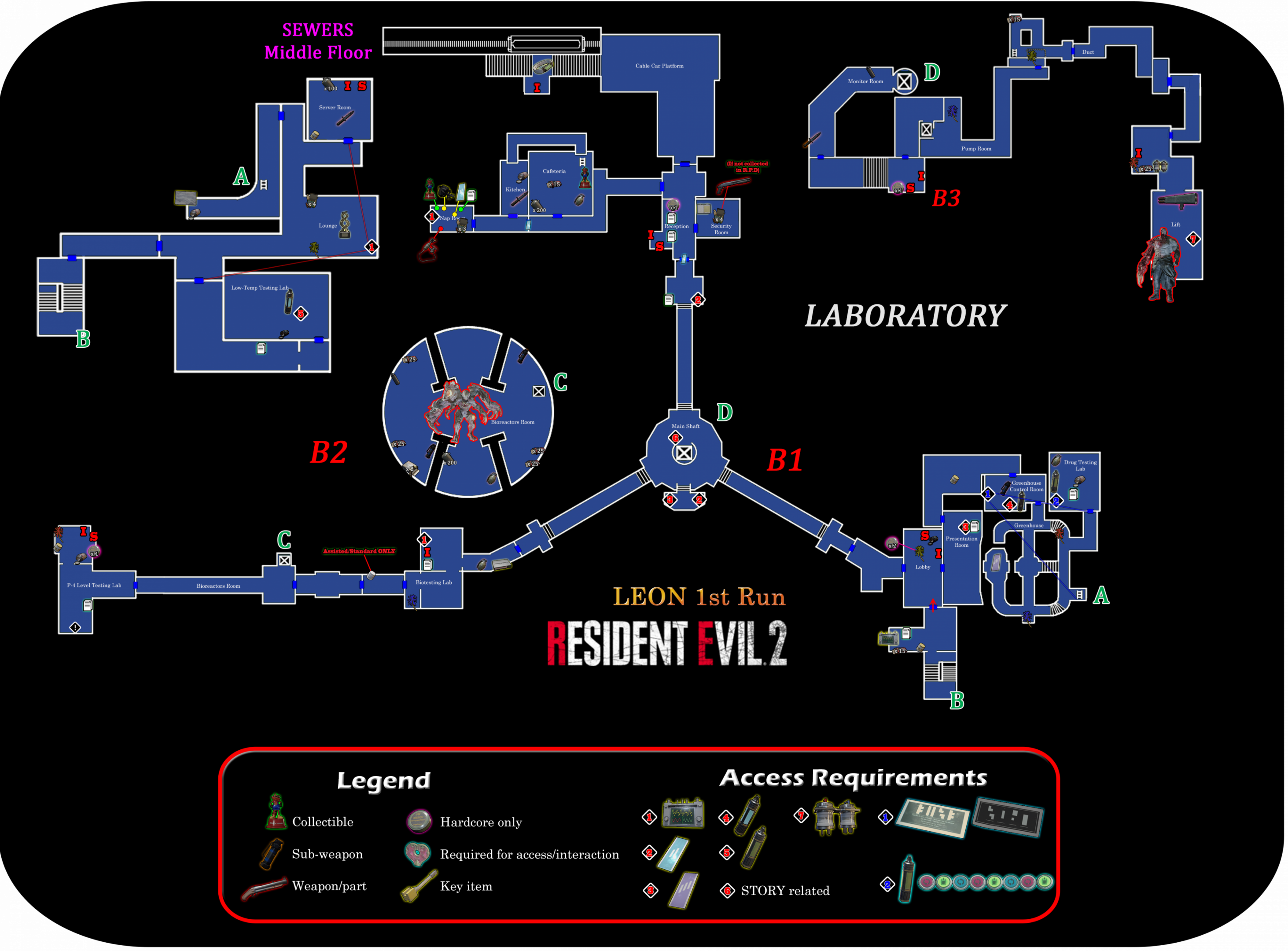 Resident Evil 2 Ultimate Survival Guide Psnprofiles Com